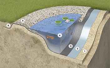 Пленка пвх для пруда, водоема, фонтана